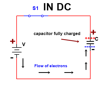 how-capacitor-block-dc-current-1.png.95f5c1b9312b7bd7faae14d9dc026eb2.png