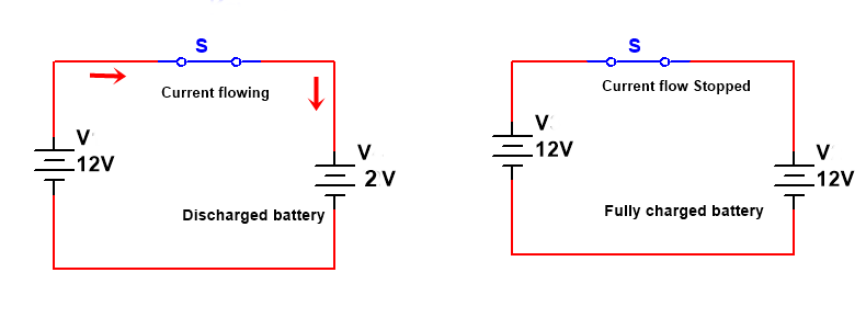 how-capacitor-block-dc-current-2.png.8059a44a9e24e91b962b098d18a68ddc.png