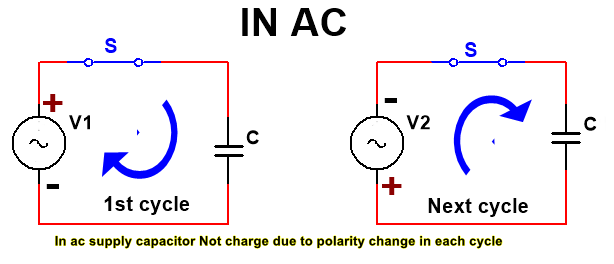 how-capacitor-block-dc-current-and-flow-ac.png.7952747b642acc8d429bfacc95208cef.png