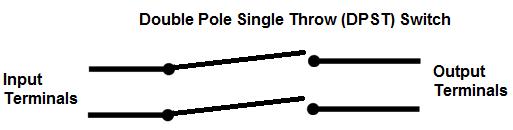 DPST-diagram.png.15c5bed4d6e5c1a6dcc4f37c35c2fb06.png
