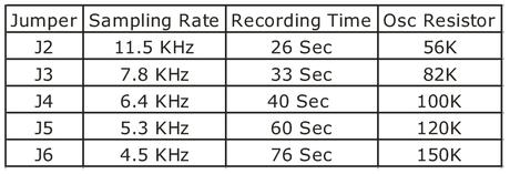 Sampling_Chart_th