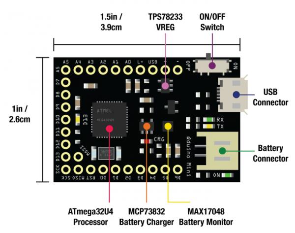 Qduino Mini: Arduino Compatible + Battery Charger & Monitor