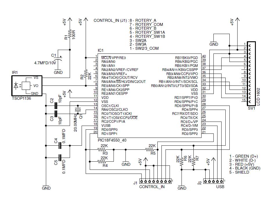Diagramm-6