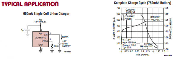 App note: Standalone Linear Li-Ion battery charger with thermal regulation
