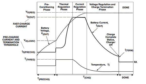 article-2015march-lithium-ion-batteries-fig1