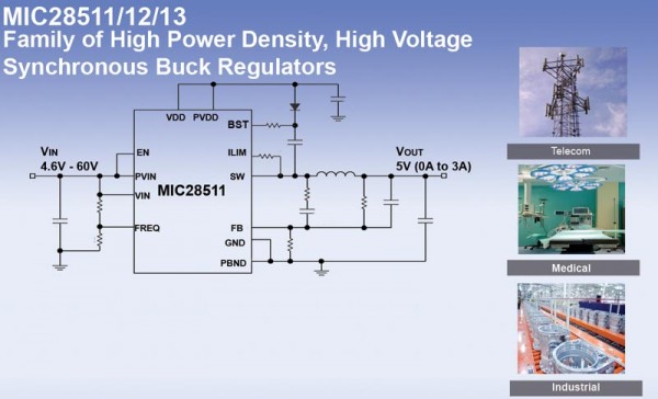 Micrel's High Voltage Synchronous Buck Regulator Family with FETZilla Technology Stays Cool