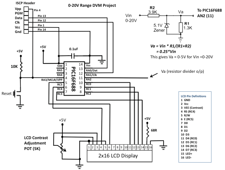 2 together with Power Led Dimmer Using Atmega32  m likewise Lpt Parallel Port Break Out Board For Cncrouter Using 74hc245 Chips As Buffer additionally Uln2803 Liquid Level Indicator Circuit in addition Gsm Based Home Security System Working With Applications. on arduino port diagram