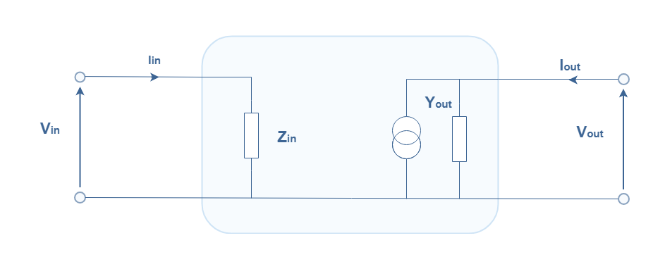 Ideal current amplifier