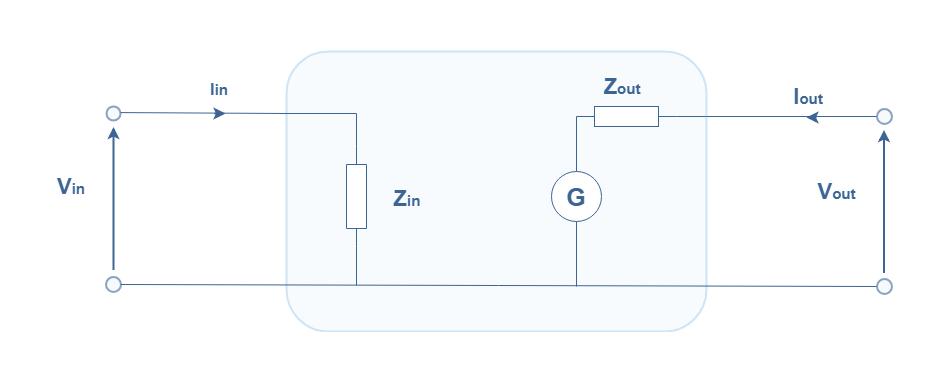 Ideal voltage amplifier