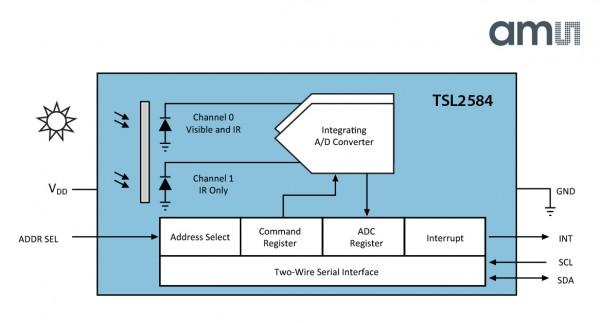 TSL2584TSV-block-diagram