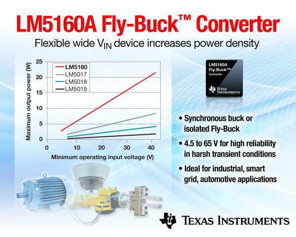 TI introduces industry's first 65-V synchronous step-down converter with Fly-Buck(TM) capability (PRNewsFoto/Texas Instruments)