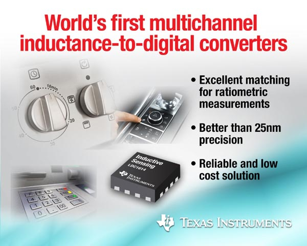 TI introduces world's first multichannel inductance-to-digital converters with four new devices in the LDC1614 family (PRNewsFoto/Texas Instruments)