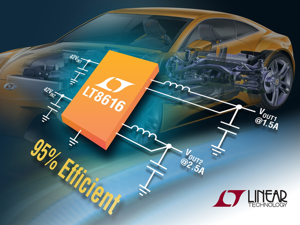 LT8616 – Dual 42V Synchronous Monolithic Step-Down Regulator with 6.5μA Quiescent Current