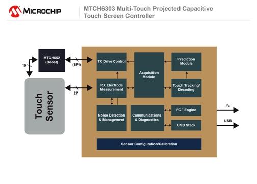 20150707010217_Microchip-MTCH6303