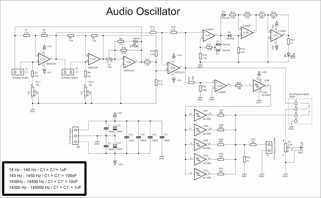 Audio Oscillator with Frequency Counter