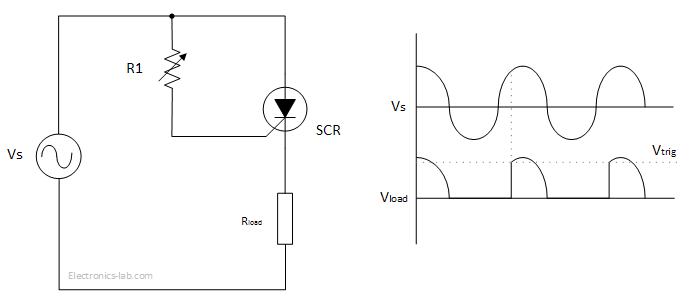 scr_power_control