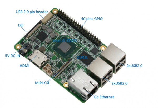 UP – Intel x5-Z8300 board in a Raspberry Pi2 form factor
