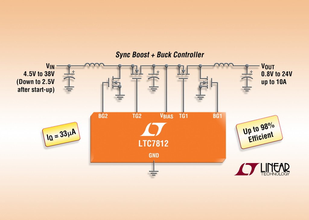 Single Regulator contains buck and boost controllers