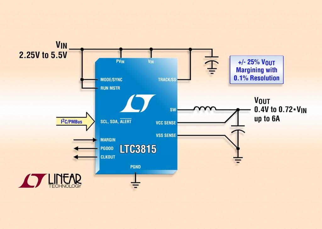 LTC3815 – 6A Monolithic Synchronous DC/DC Step-Down Converter