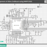 Power Management of Xilinx ZedBoard using MMPF0100