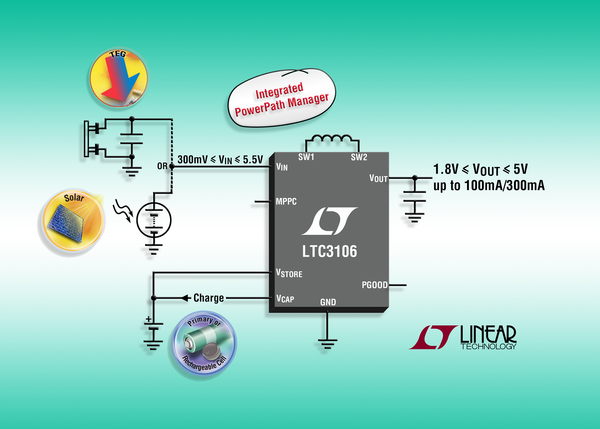 LTC3106 – 300mA Low Voltage Buck-Boost Converter