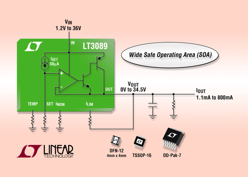 36V, 800mA Robust Linear Regulator Has Extended SOA