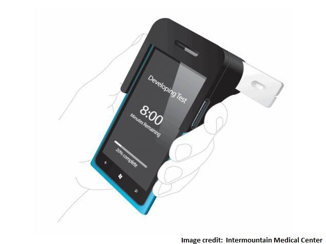 Measure Stress Levels Using a Smartphone