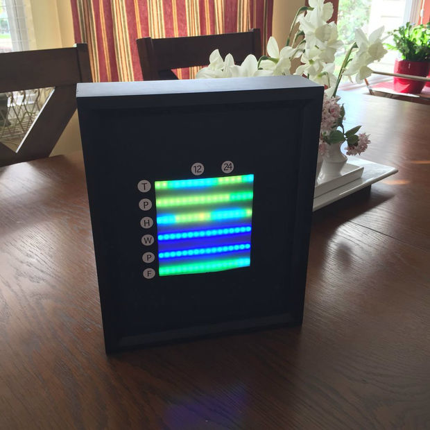LED Weather Forecast using Raspberry Pi