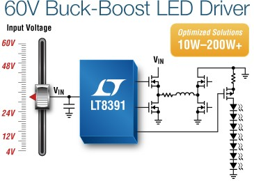 LT8391 – 60V Synchronous 4-Switch Buck-Boost LED Controller