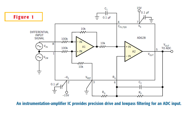 Simple circuit provides precision ADC interface