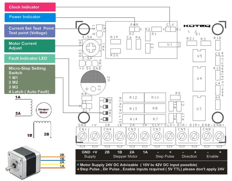 4 5amps Bipolar Stepper Motor Driver Based On Tb6600 Electronics Lab Com