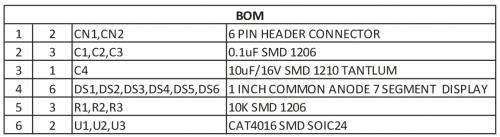 6-Digit-Serial-Display-Driver-CAT4016-BOM