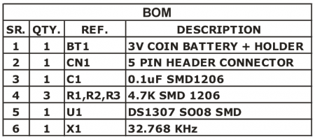 RTC-DS1307-MODULE-SMD-BOM