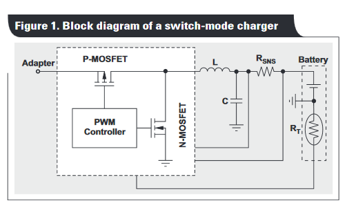 battery_charging