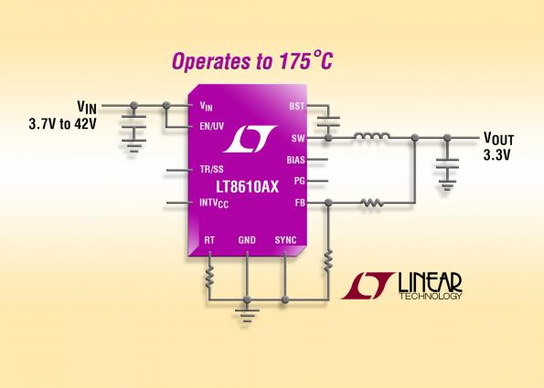 42V, 3.5A-out buck regulator operates at 175°C ambient