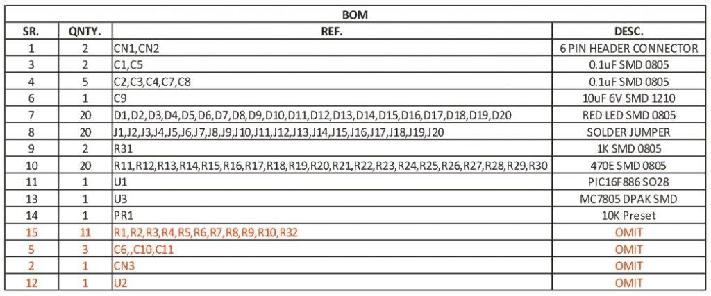 BAR-GRAPH-VOLT-METER-RANGE-0-5V-DC-BOM