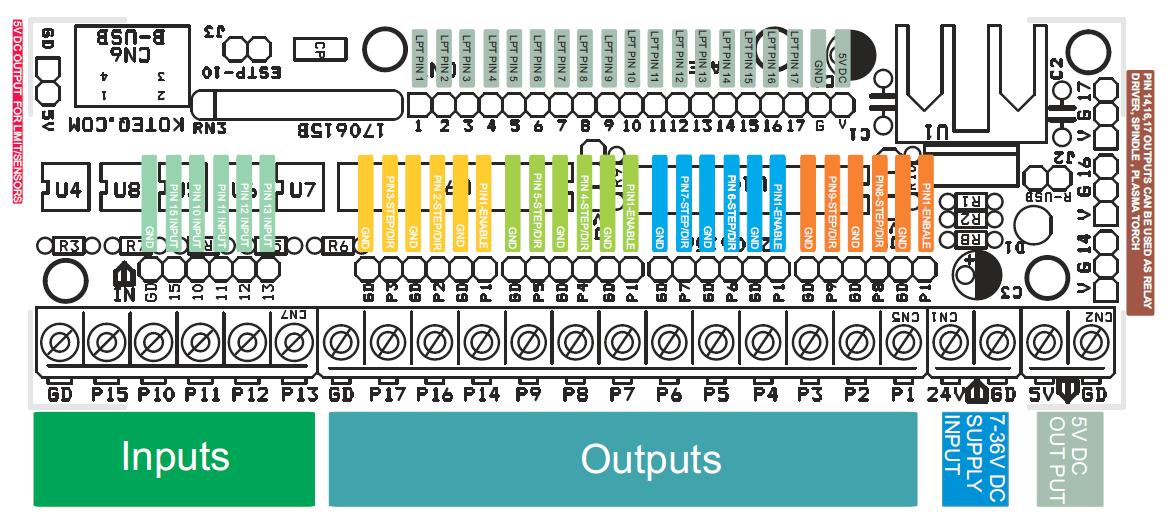 Parallel-Port-Breakout-CNC-connections