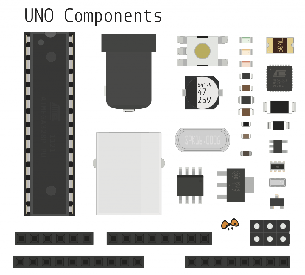 Arduino uno components library electronics lab