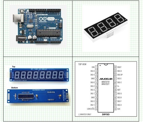 Arduino 8 Digit, 7 Segment BCD Counter using MAX7219