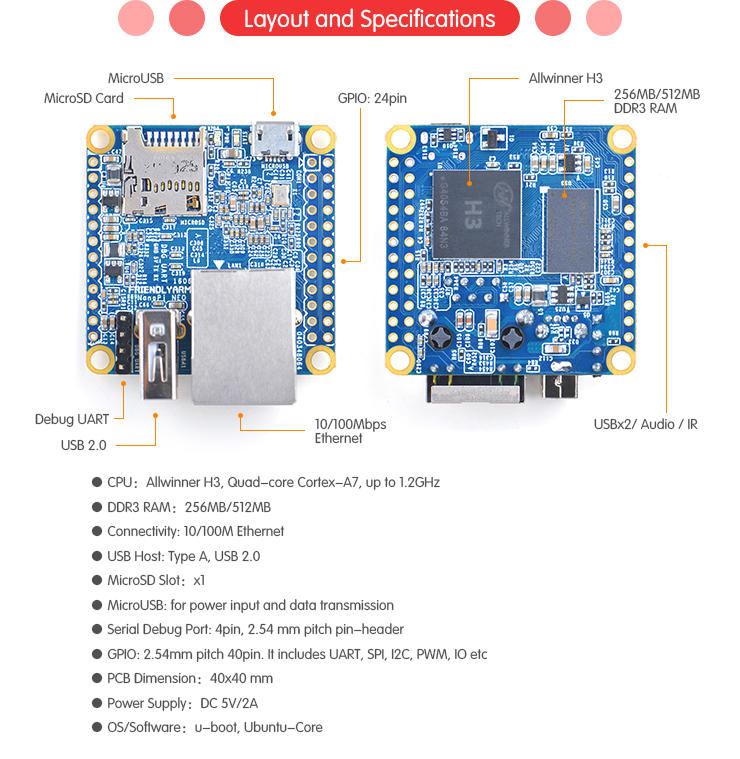 NanoPi NEO is an $8 Ubuntu board