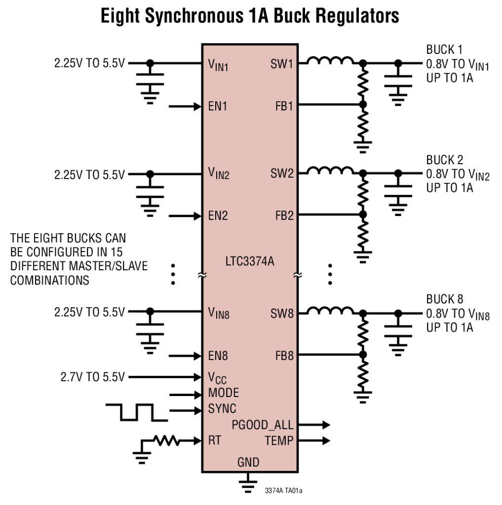Power supply IC packs eight buck regulators