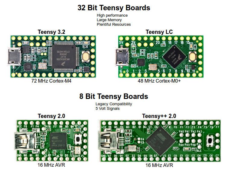 Teensy 3.5 and 3.6 Are Here !