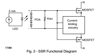 App note: Solid-State Relays