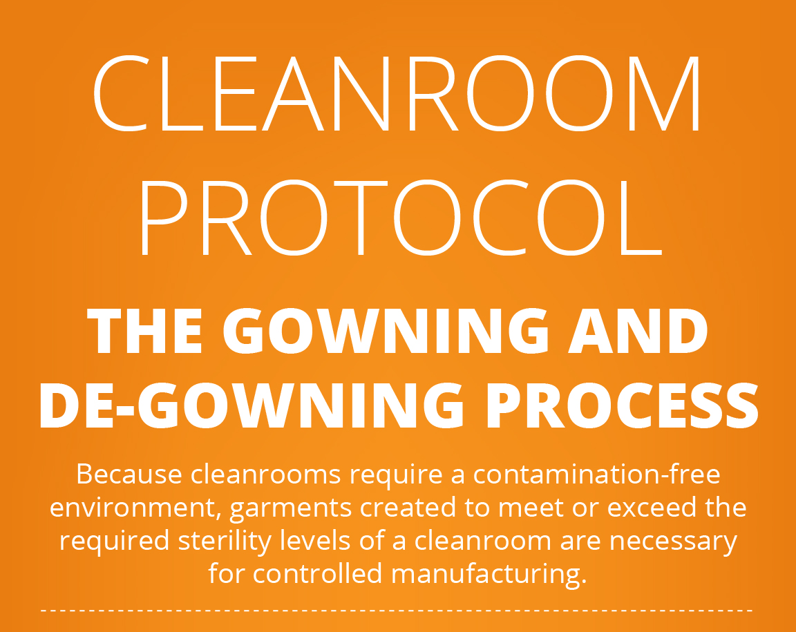 Cleanroom Protocol The Gowning And De Gowning Process