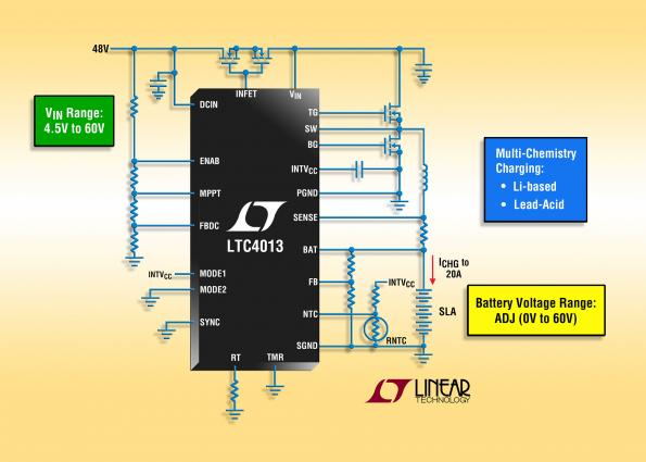 60V-input battery charger; Pb-acid & Li-ion charge algorithms up to 20A