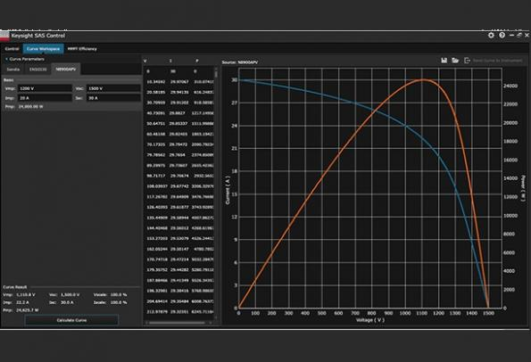Photovoltaic simulator system adds automated MPPT Efficiency Test