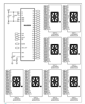 Driving 14-segment displays with the MAX6954