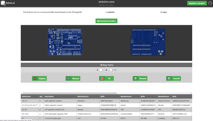 kitnic.it – Share your board and Order parts with one click