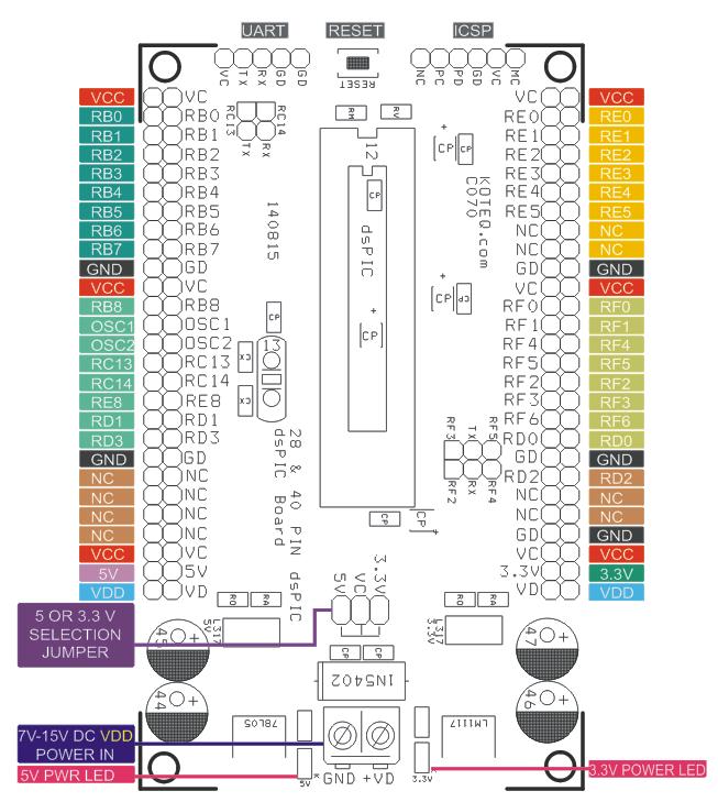 40-pin-28-pin-dspic-development-board-overlay