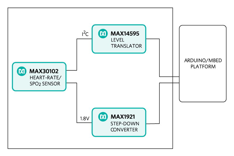 MAXREFDES117 Block Diagram